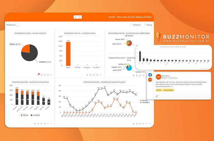 Novidades nos Dashboards Buzzmonitor protegem os dados de seus projetos