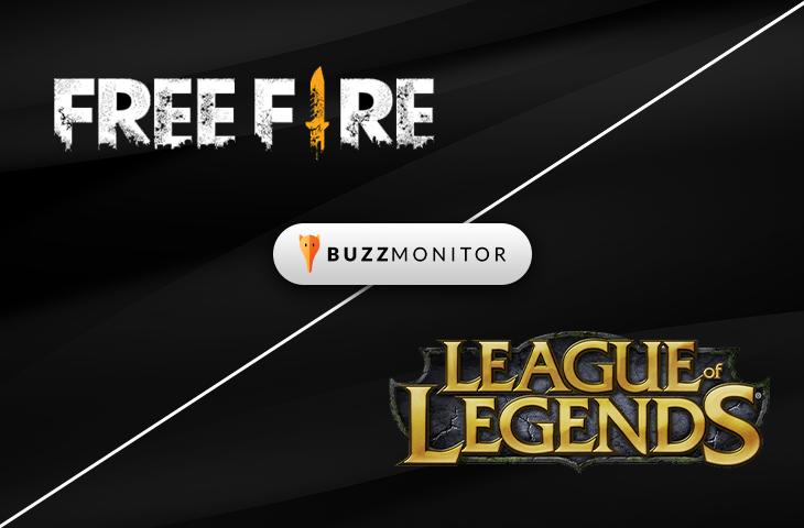 Qual jogo foi mais falado nas redes sociais, Free Fire ou League of Legends?