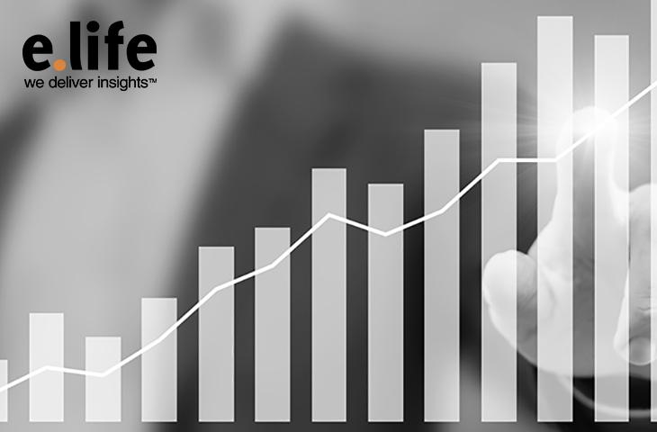 E.life é uma das pequenas e médias empresas que mais crescem no Brasil