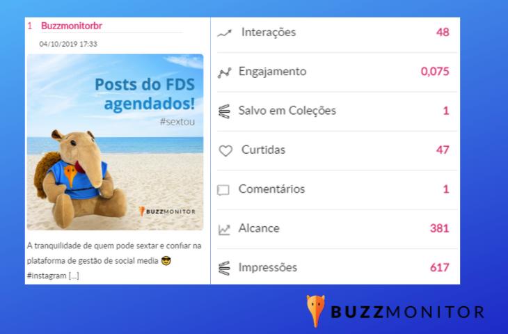 Novas Métricas para Instagram e outras novidades no Buzzmonitor!
